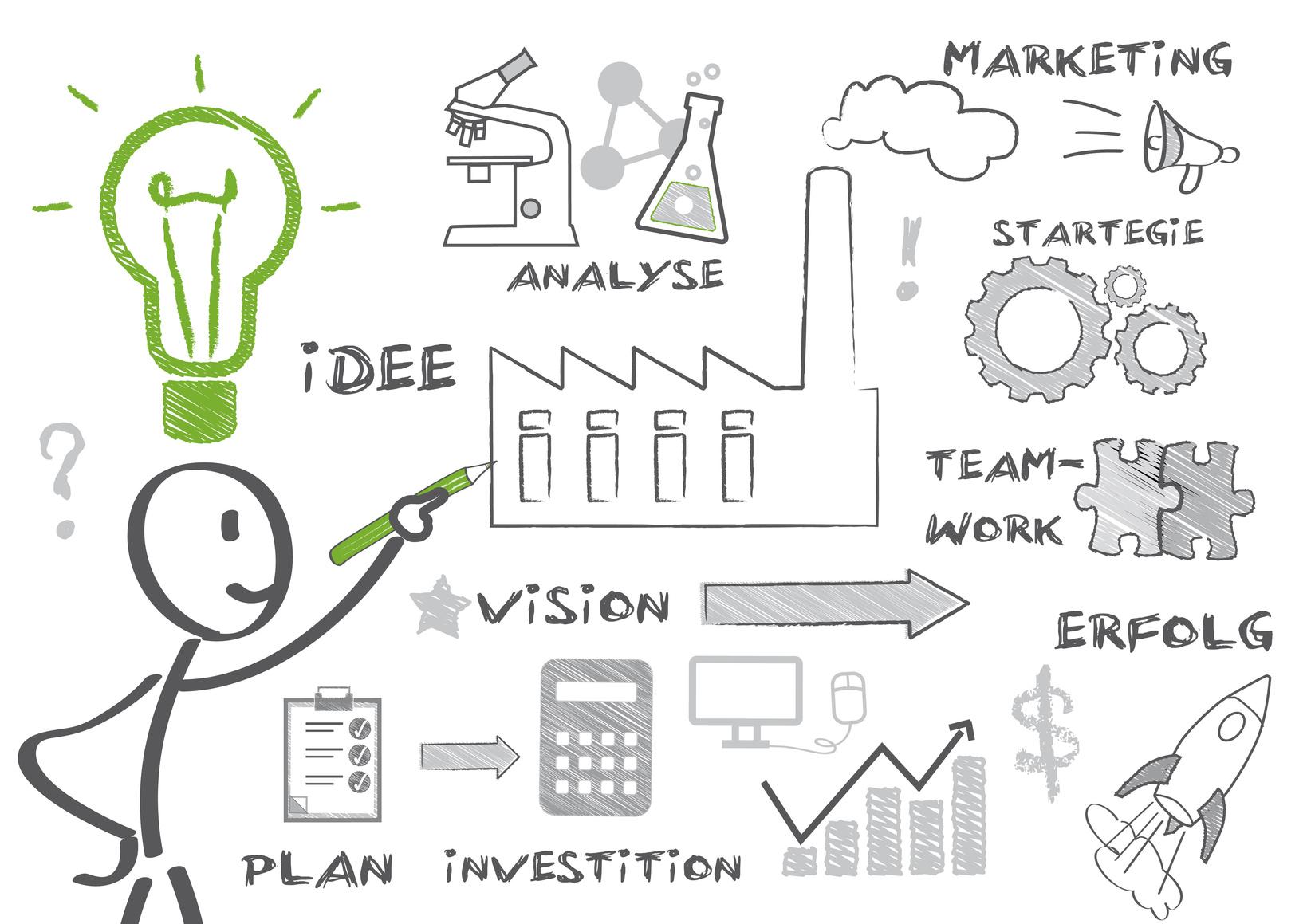 Inhouse Business Development Xswo
